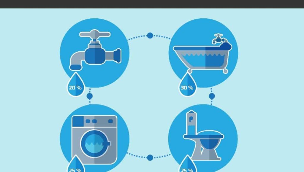 9 astuces pour économiser l'eau